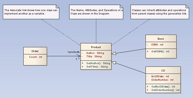 Class model template ea user guide class diagram ccuart Images